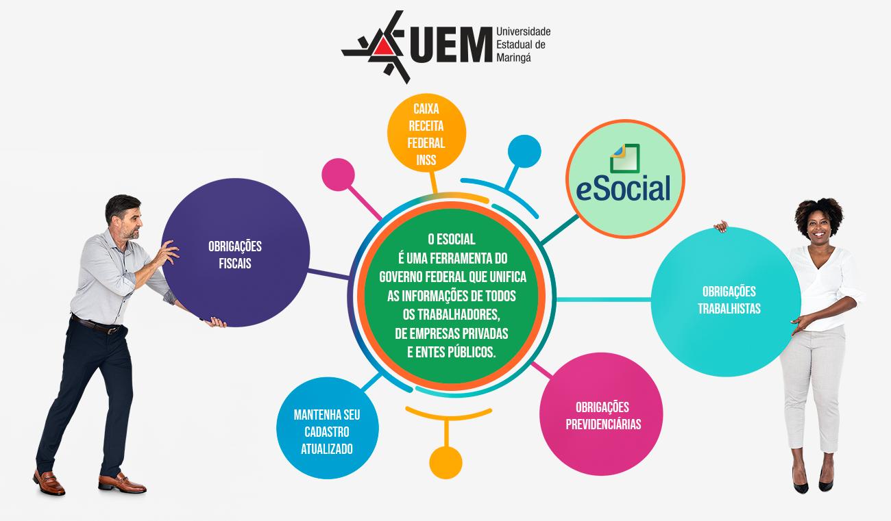 e social 2021 UEM